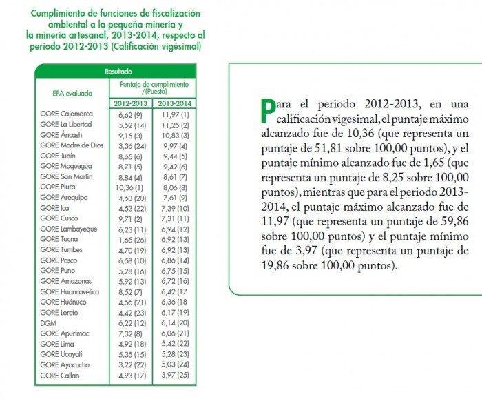 grafico_1_oefa_actualidad_ambiental_2