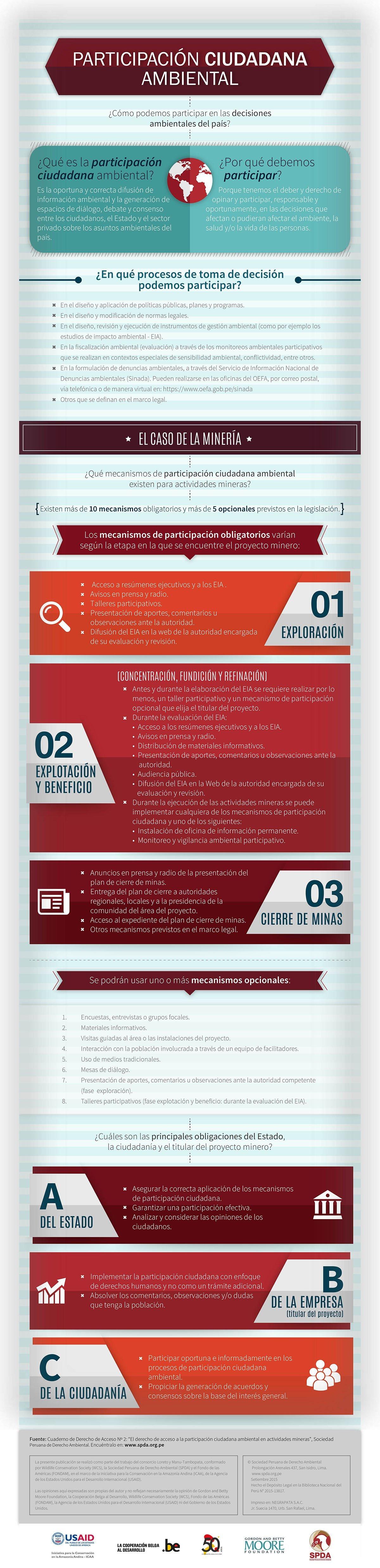infografia-participacionciudadana-02