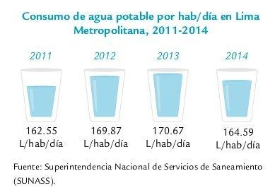 consumo agua lcv copia