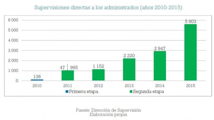 fiscalizacion_ambiental_multas_oefa_actualidad_ambiental_6
