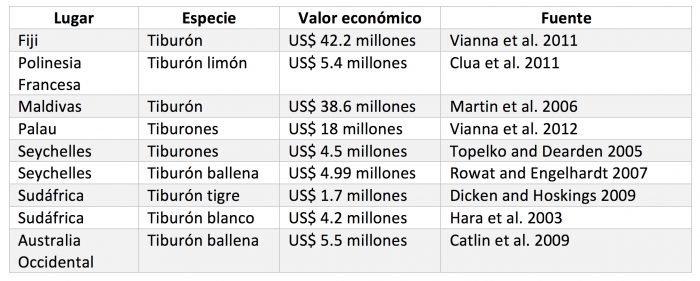 reunion_partes_convencion_cites_actualidad_ambiental_4