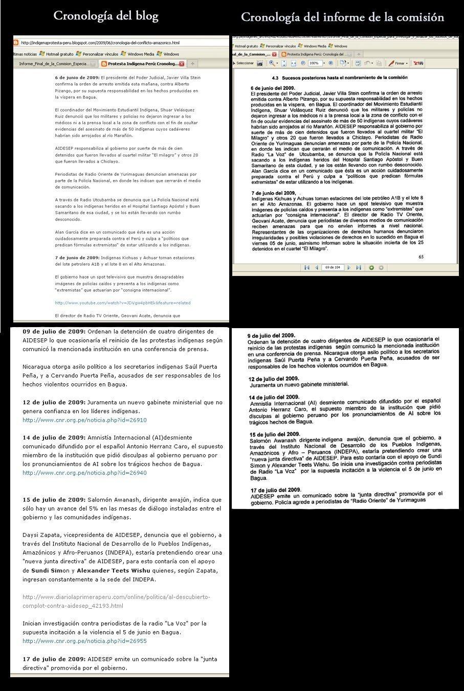 Cronologias_Bagua_gde