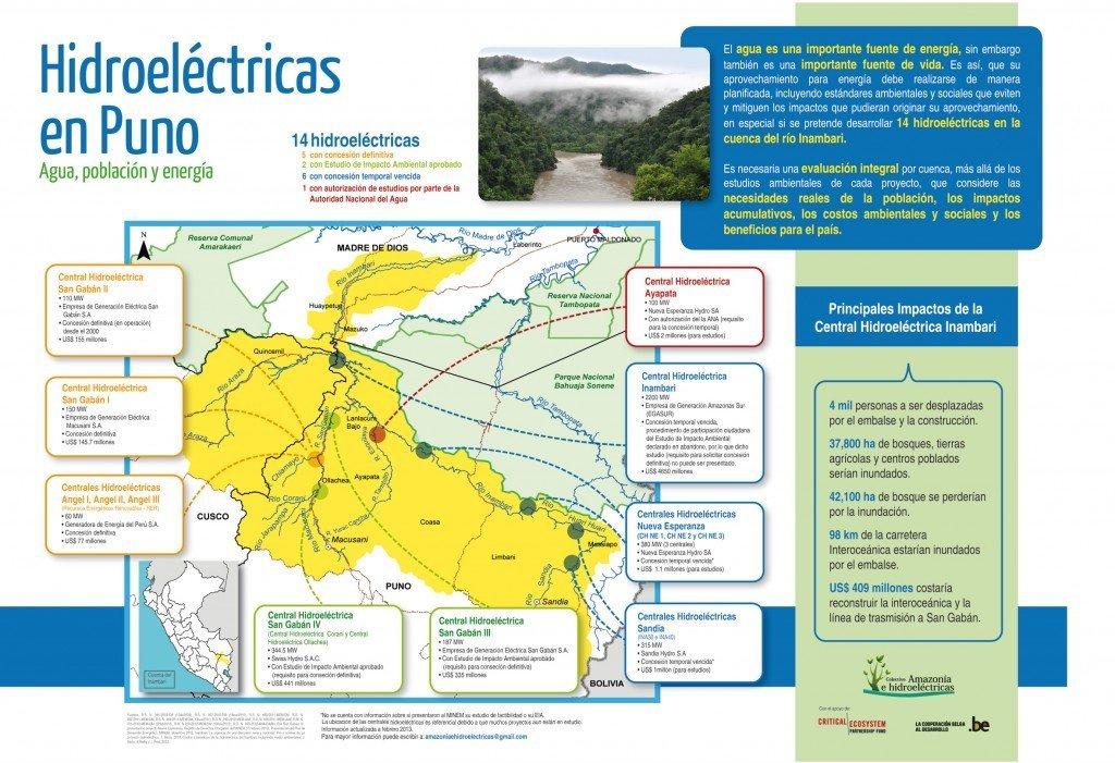Infografía hidroeléctricas Puno (2)