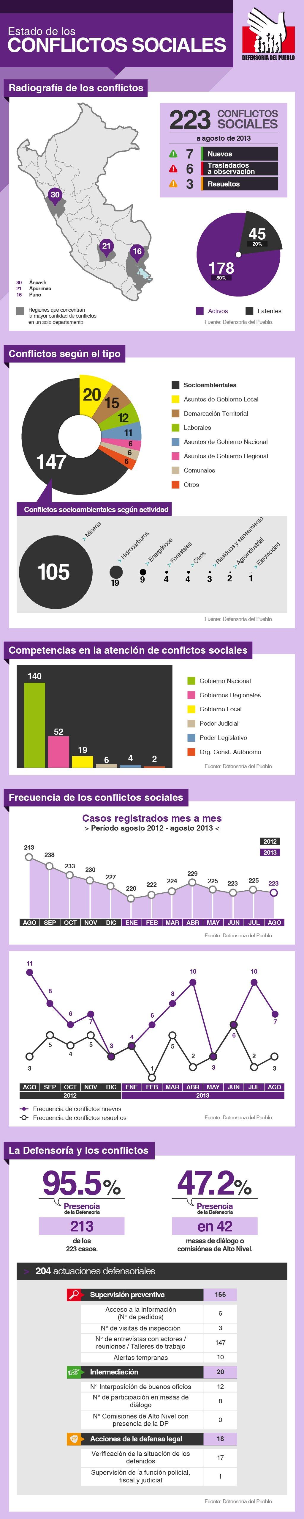 infografia-reporte-114