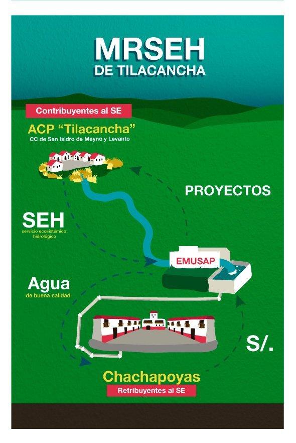 Tilacancha03