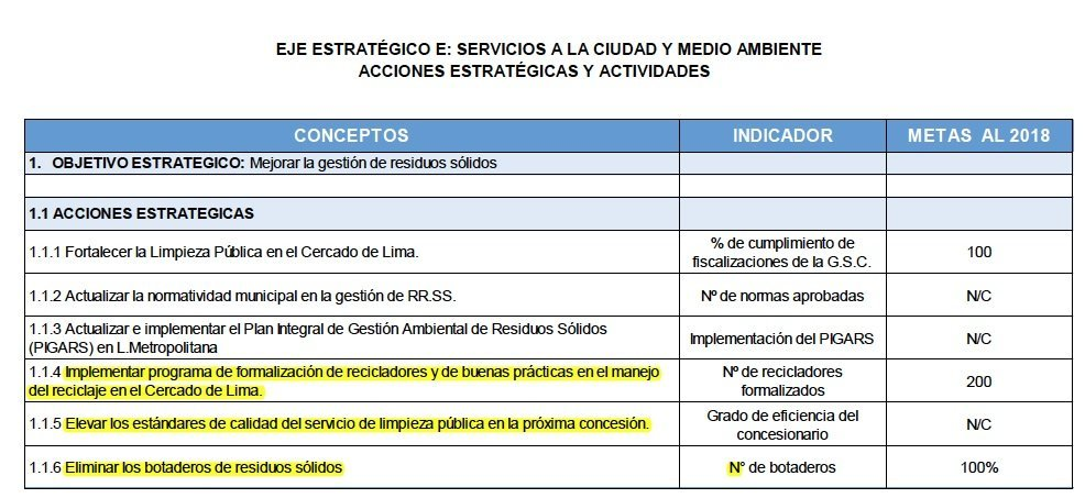 Porpuestas de Luis Castañeda para residuos sólidos