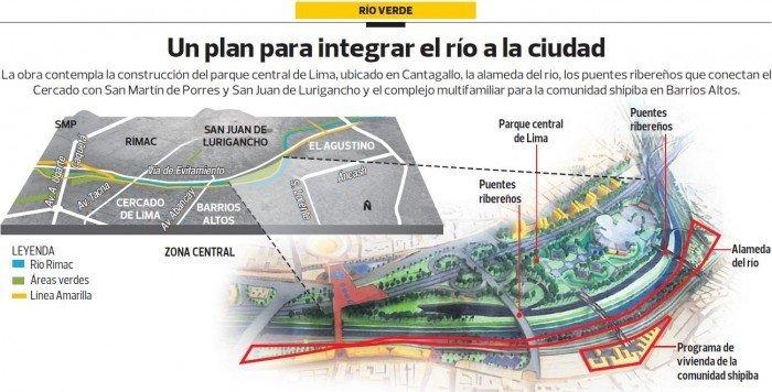 Proyecto Río Verde_ElComercio
