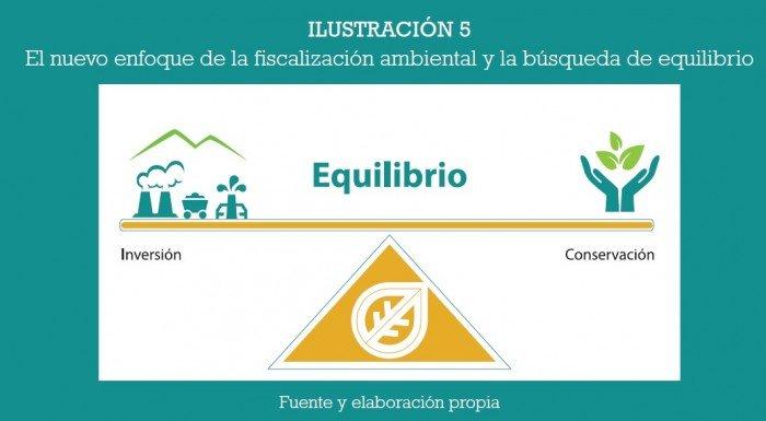 fiscalizacion_ambiental_multas_oefa_actualidad_ambiental_13