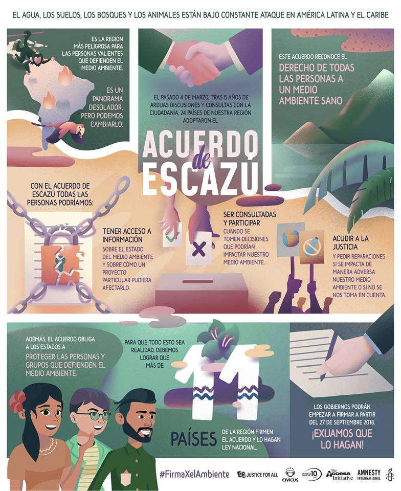 Qué significa el Acuerdo de Escazú para el Perú y por qué es ...